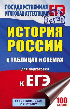 ЕГЭ. История России в таблицах и схемах для подготовки к ЕГЭ Баранов